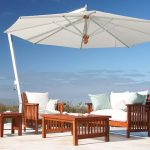 Patio Umbrella Care and Maintenance Tips: What Options Work